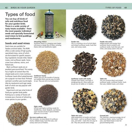 RSPB Table Seed Mix 2 sizes